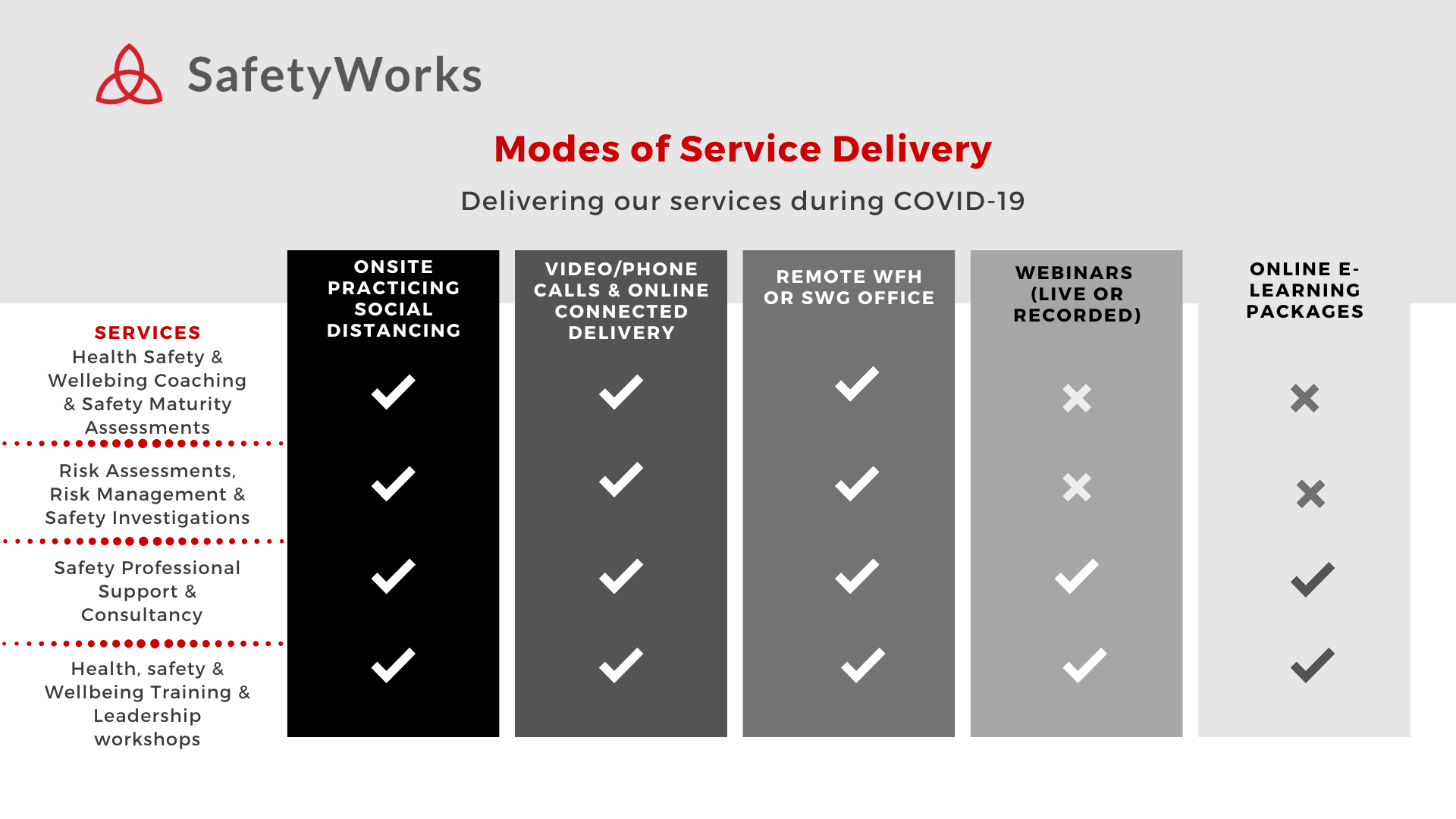 What's New in our Virtual Service World?